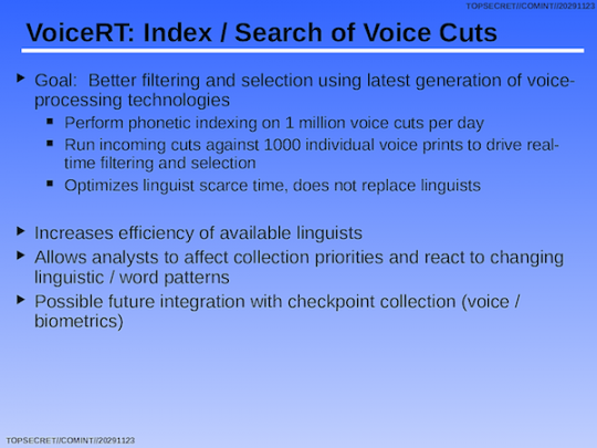VoiceRT: Index/Search of Voice Cuts
